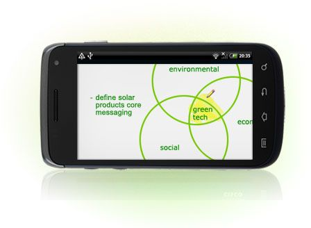 WebEx Mobile from March 2013 AT Leadership meeting