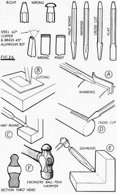 Metalworking Hand Tools Metal Working Metal Working Tools Forging Tools