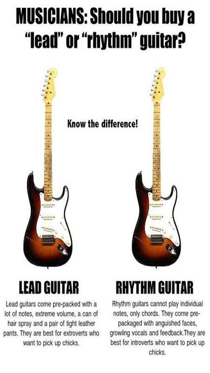 Image Result For Rhythm Guitar Vs Lead Guitar Music Photos