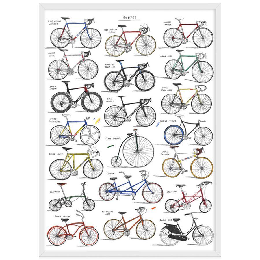 Bicycle Chart Print Ragpicker Estampado De Bicicletas