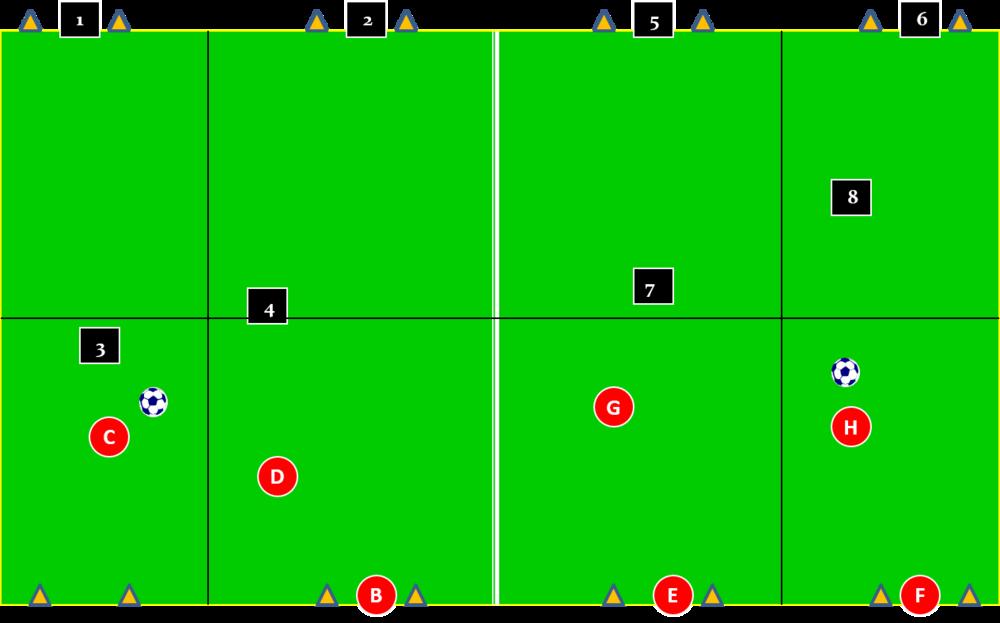 Quick Transition 2 V 2 Rondos Soccer Training