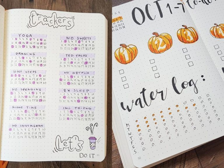 Bullet Journal Tracker Page: 70+ Ideas for Self Love - AnjaHome