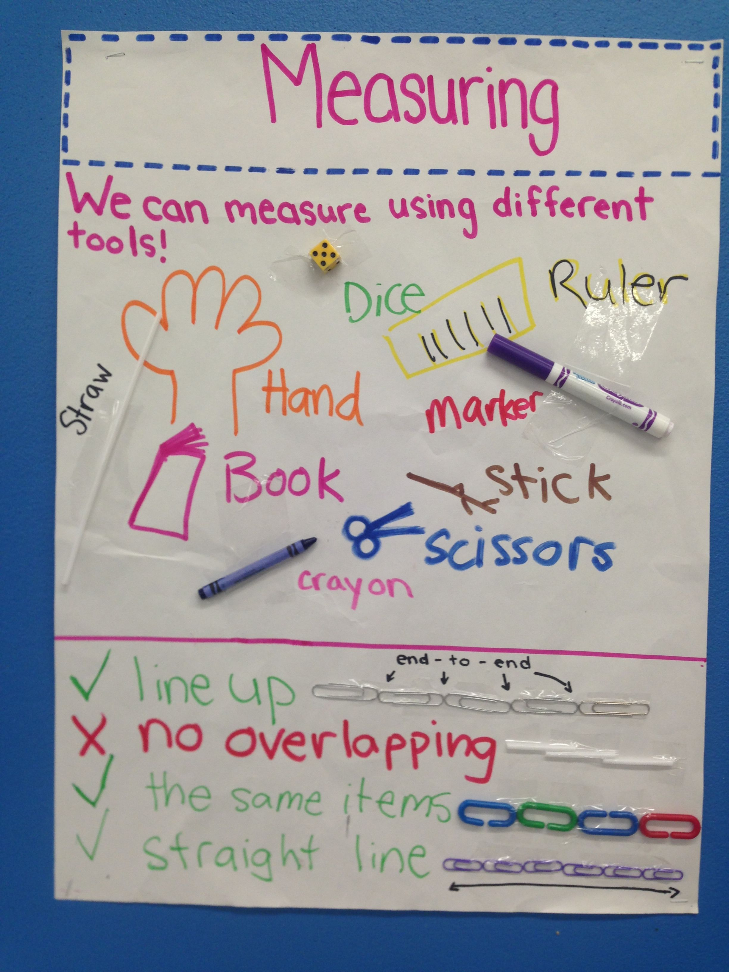 A Co Created Measuring Tool Anchor Chart With Measuring