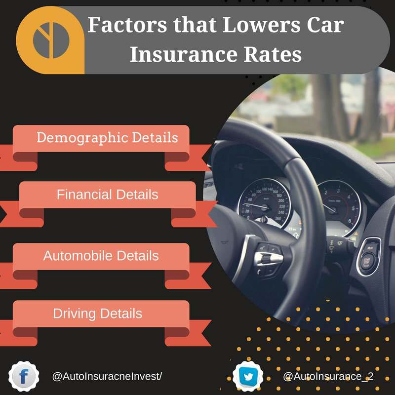 Top 4 Ways To Lower Your Car Insurance Premiums Car Insurance