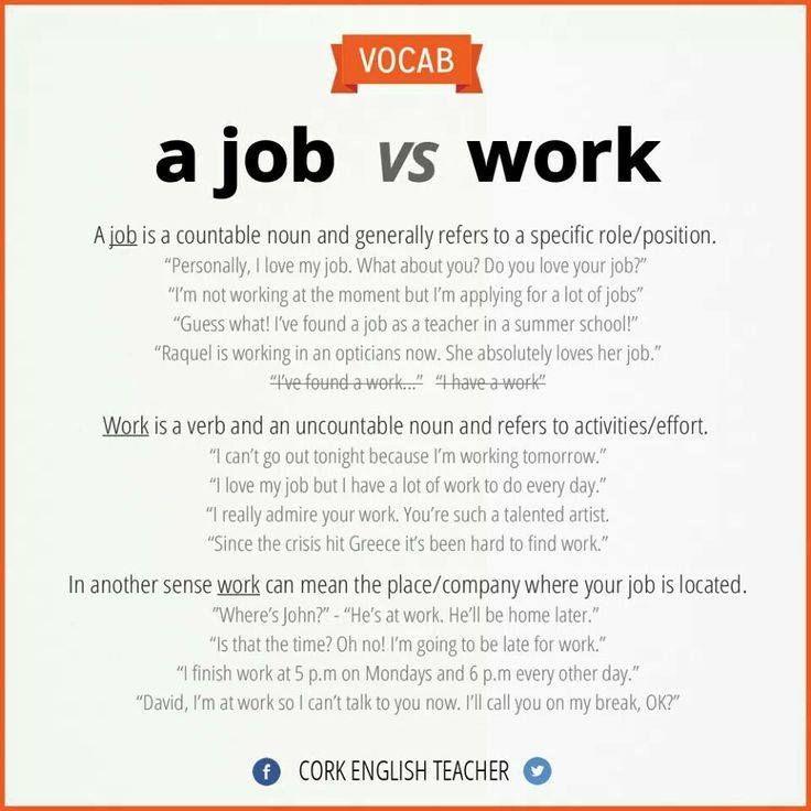 essay on jobs vs careers