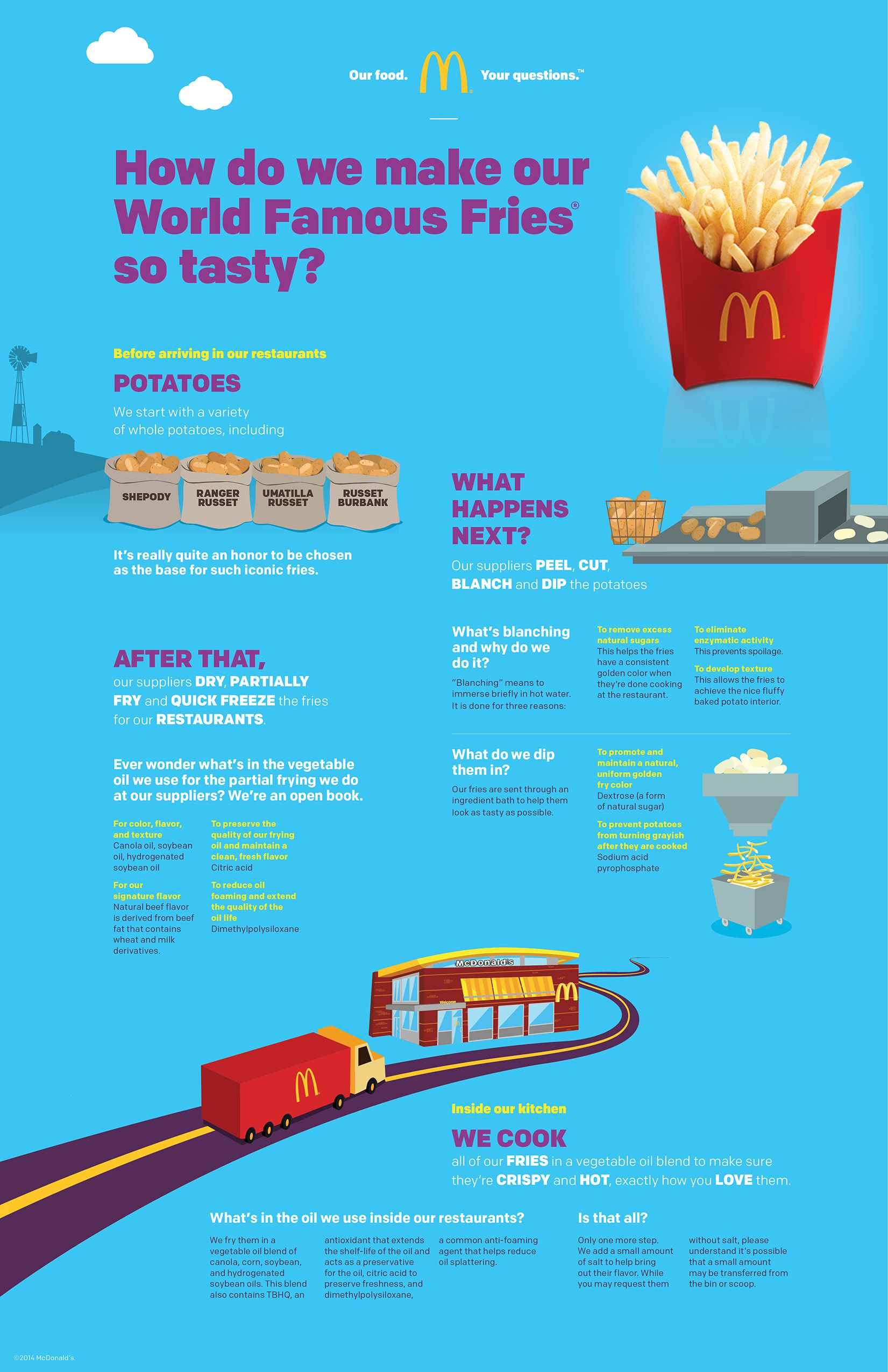 McDonald\'s Fries are NOT Gluten Free This information comes from ...