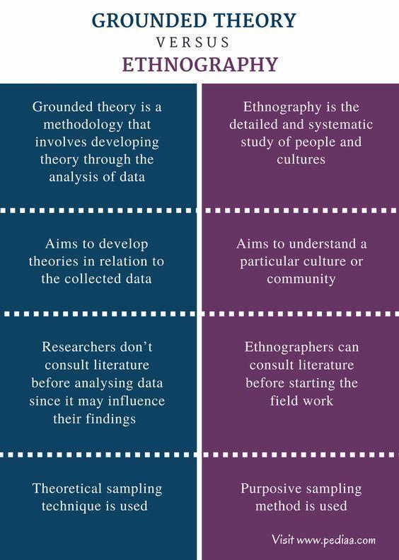 Dissertation length political science