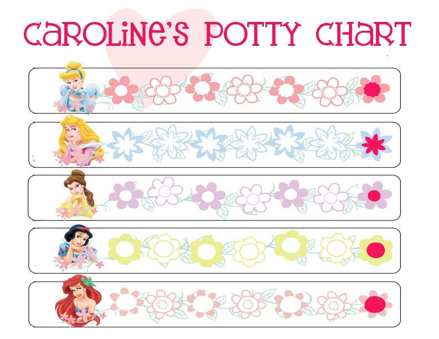 potty charts for girls