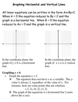 Graphing Horizontal and Vertical Lines Worksheet. FREE Examples of ...
