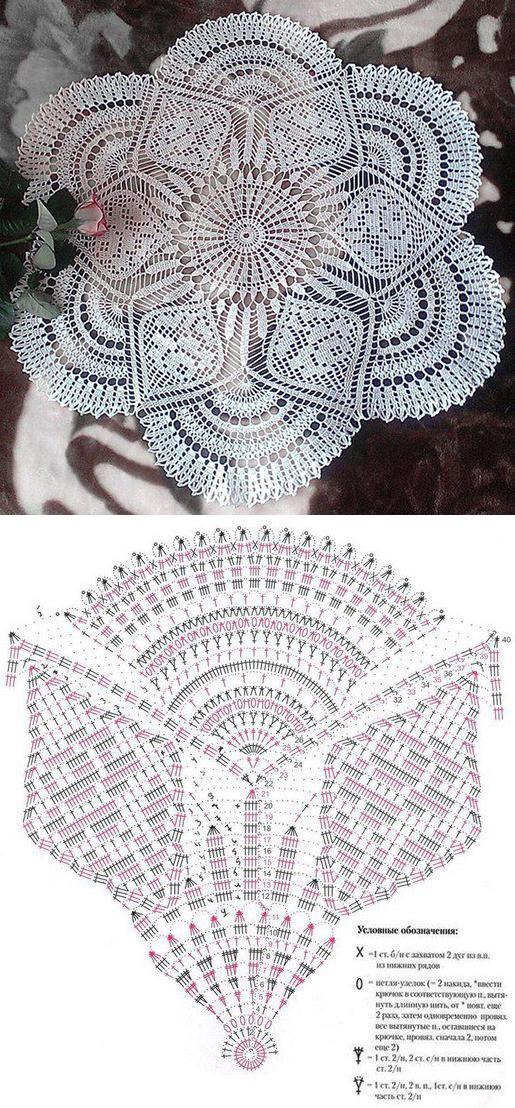 Crochet Doily Motif Doilies Pinterest Crochet Doilies Crochet