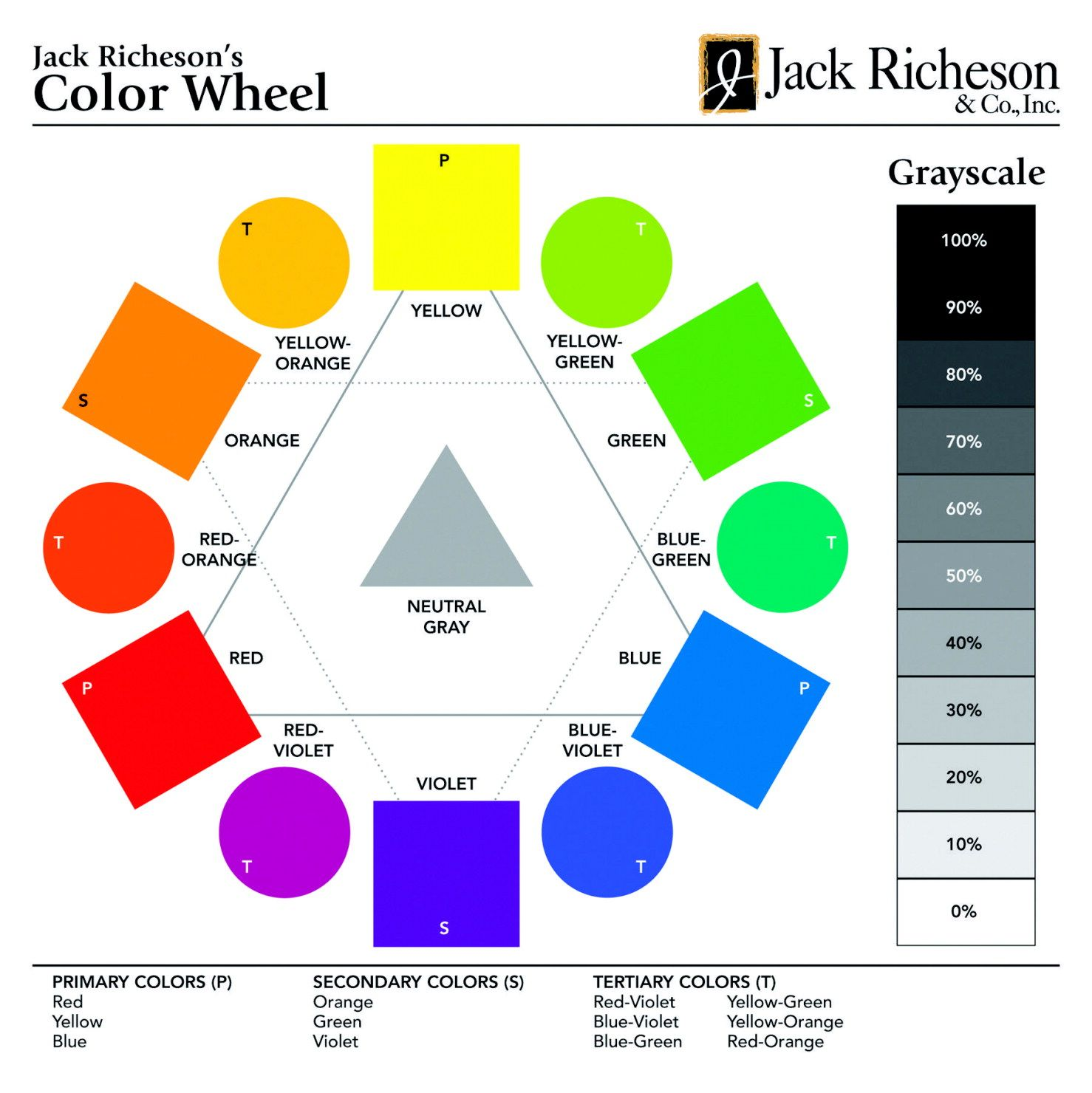 Jack Richeson Individual Color Wheel Teaching Chart 7 X 7