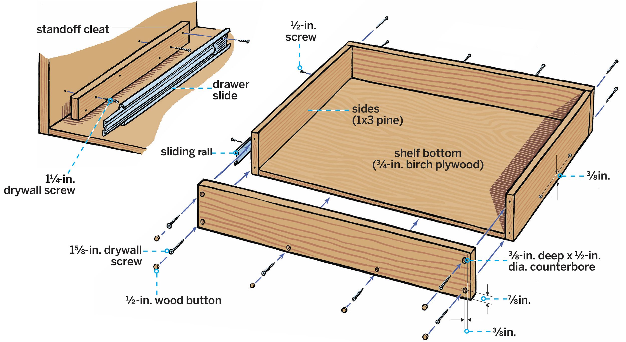 How To Install A Pull Out Kitchen Shelf Pull Out Kitchen Shelves Diy Pull Out Shelves Kitchen Shelves