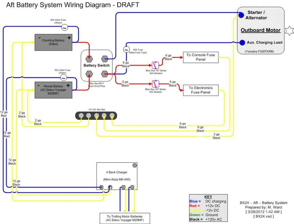 After going through the rewire last year on my boat I saw the – Key West Panel Wiring Diagram