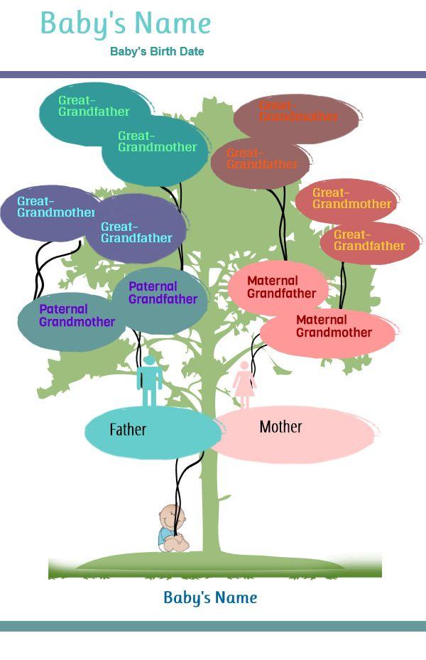Family Tree Template Copy Copy Piktochart Infographic School