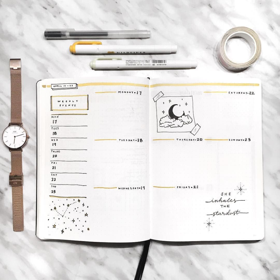 Pin By Jordyn On Journaling