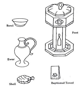 Some helpful guides to items used in the church, vestments