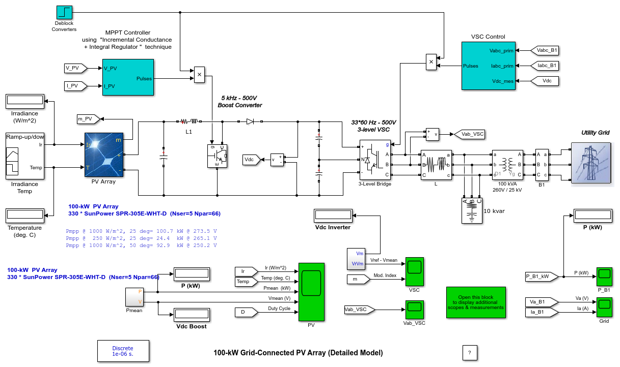 Detailed Model Of A 100 Kw Grid Connected Pv Array Matlab Simulink Grid Connection Arrays