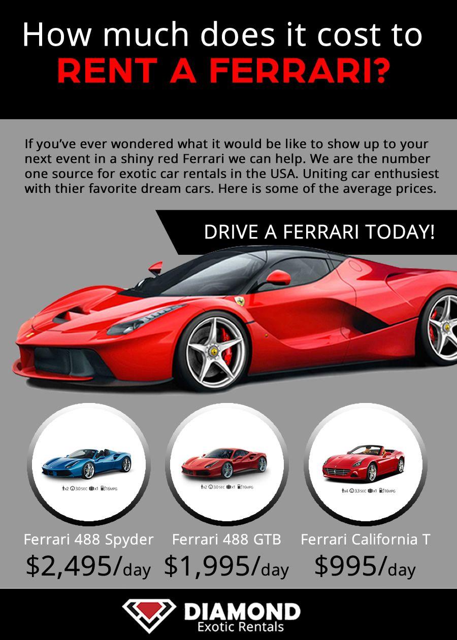 Car Rental Usa >> Ferrari Rental Prices In Miami Nyc Vegas And La These Are