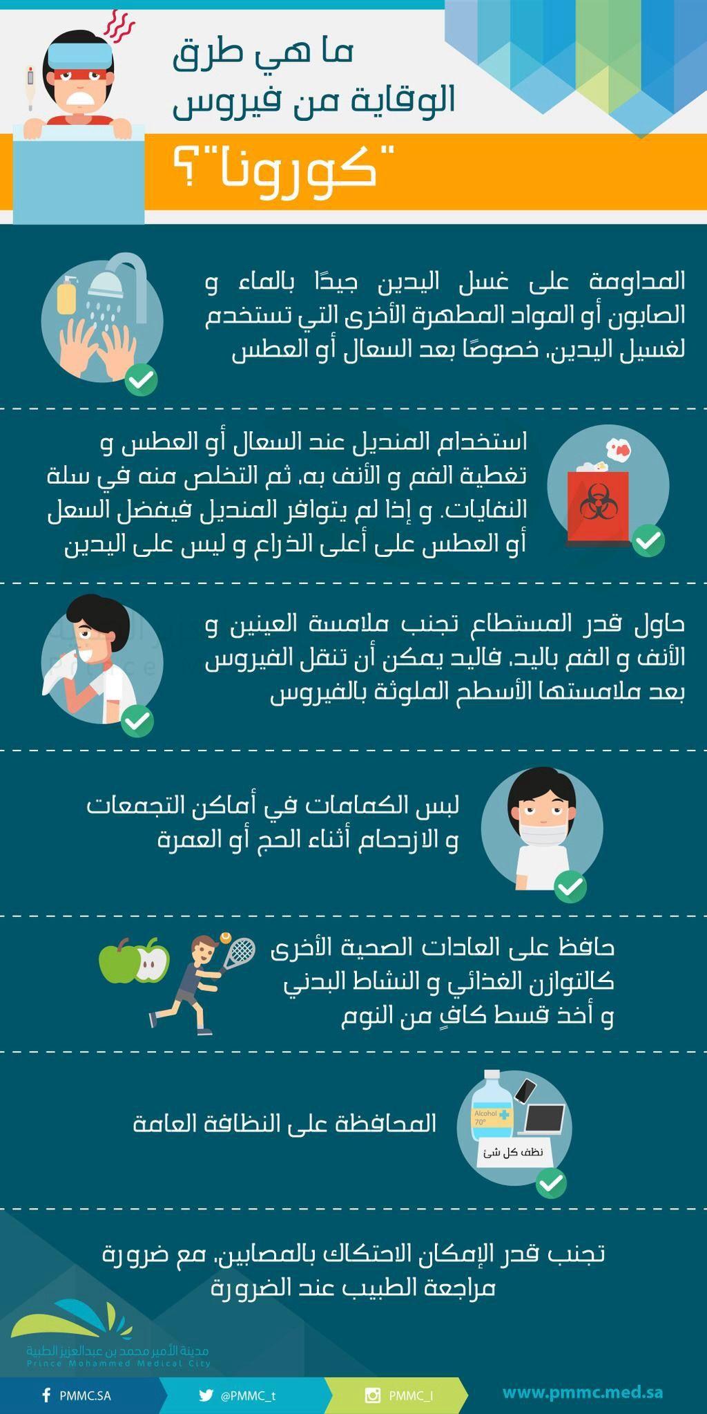 طرق الوقاية من فيروس كورونا School Library Lessons Icu Nursing Graduation Girl
