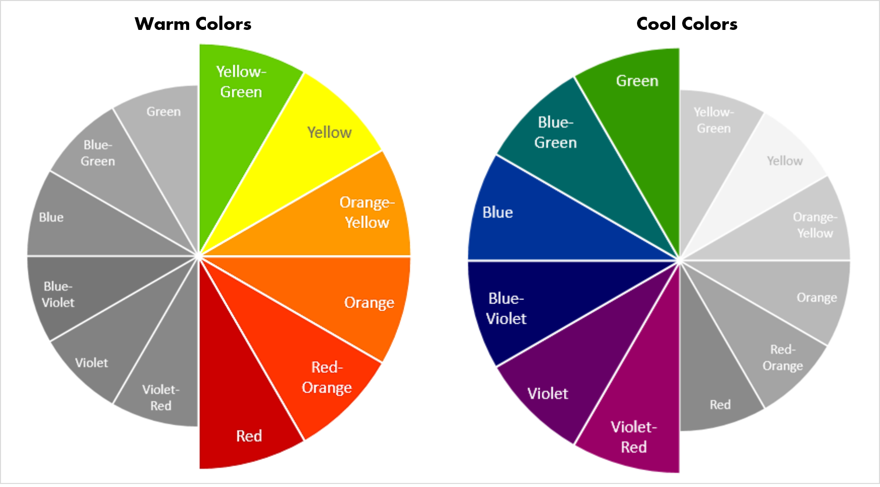 Image Result For Color Charts For Warm Undertones What