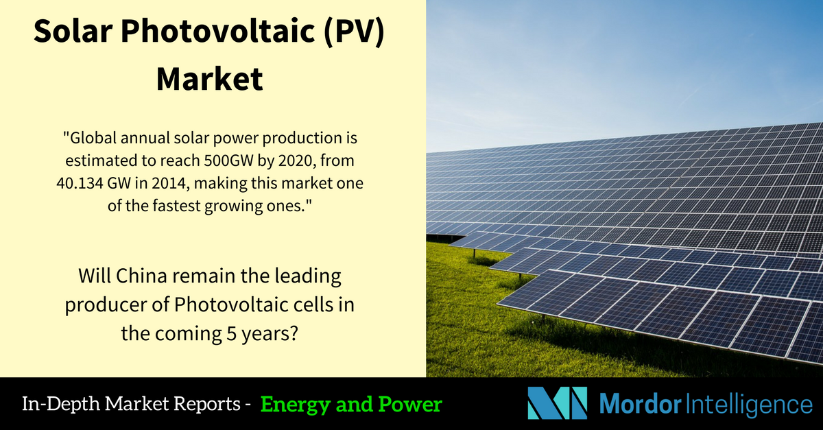 Solar Photovoltaic Pv Market For The Last Three To Four Years Asia Accounted For About Two Third Of The Global Solar P Solar Photovoltaic Photovoltaic Cells
