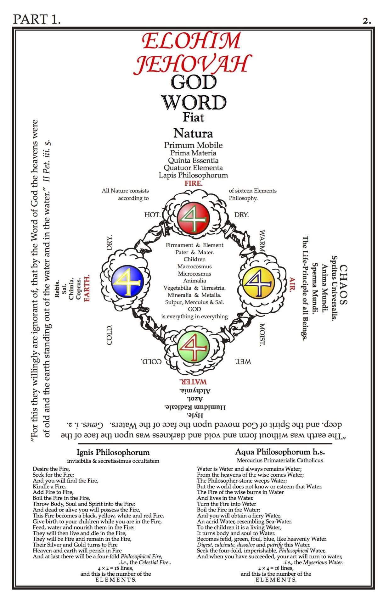 Selected Diagrams From Secret Symbols Of The Rosicrucians