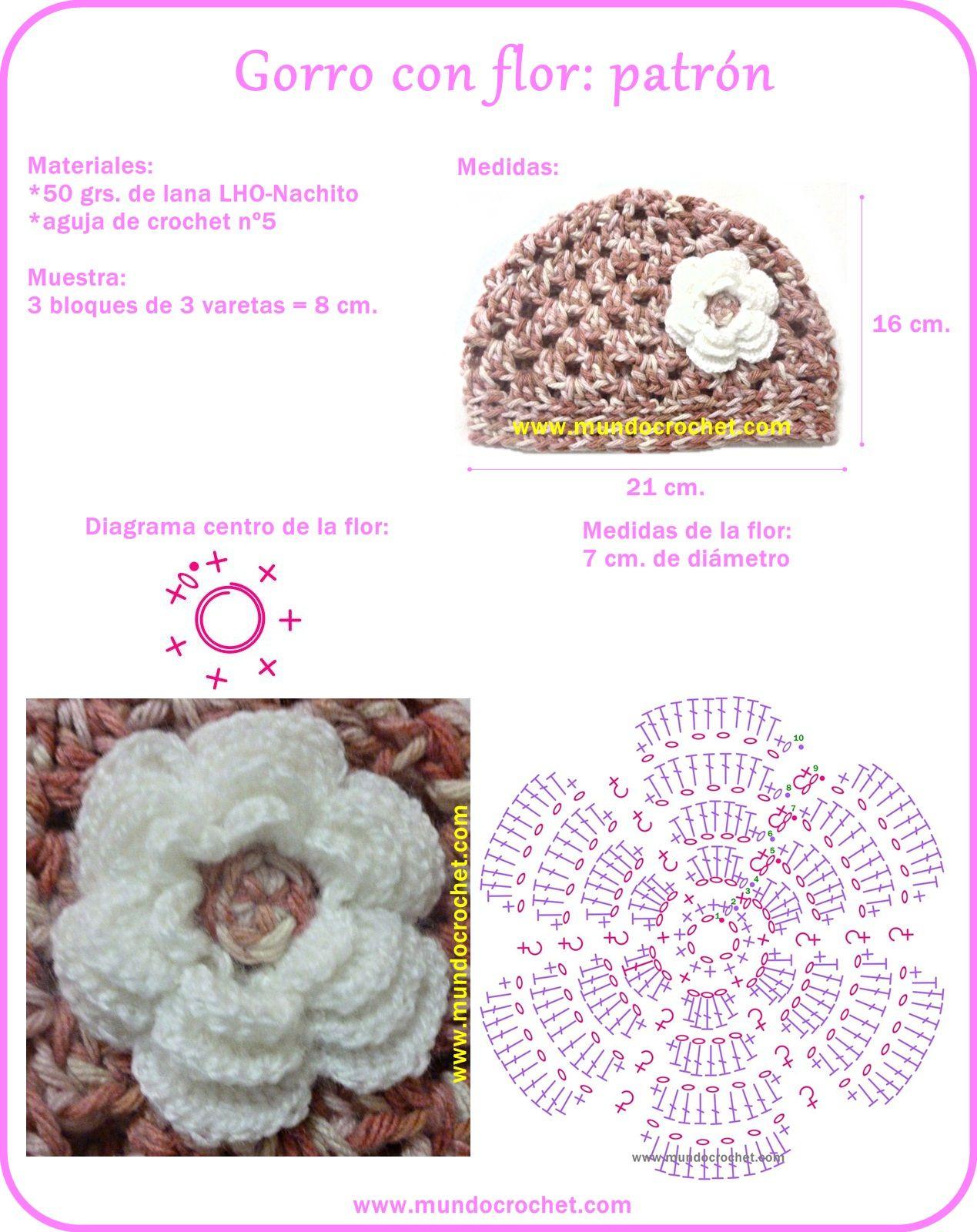 Como hacer gorro a crochet tipo granny con flor crochet - Hacer flores de ganchillo ...