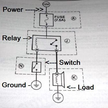 wiring diagram of a car horn spa schematic read the automotive strategy based electrical diagnosis guide basic circuit