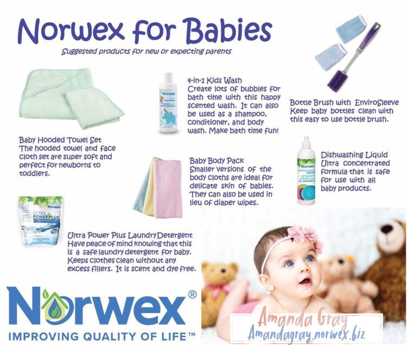 Norwex Cleaning Supplies: #Norwex #babyshower #babycare #chemicalfree