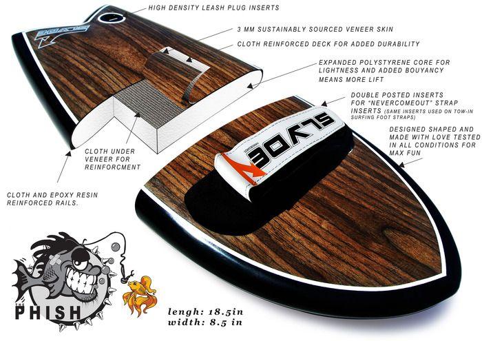 Slyde Phish Handboard: An Exhilarating New Way To Surf by Slyde Handboards — Kickstarter This #handplane #bodysurf like a #dolphin