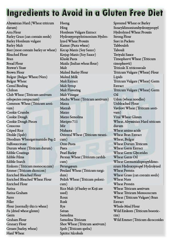 Ingredients To Avoid In A Gluten Free Diet 8 Gluten Free Grain