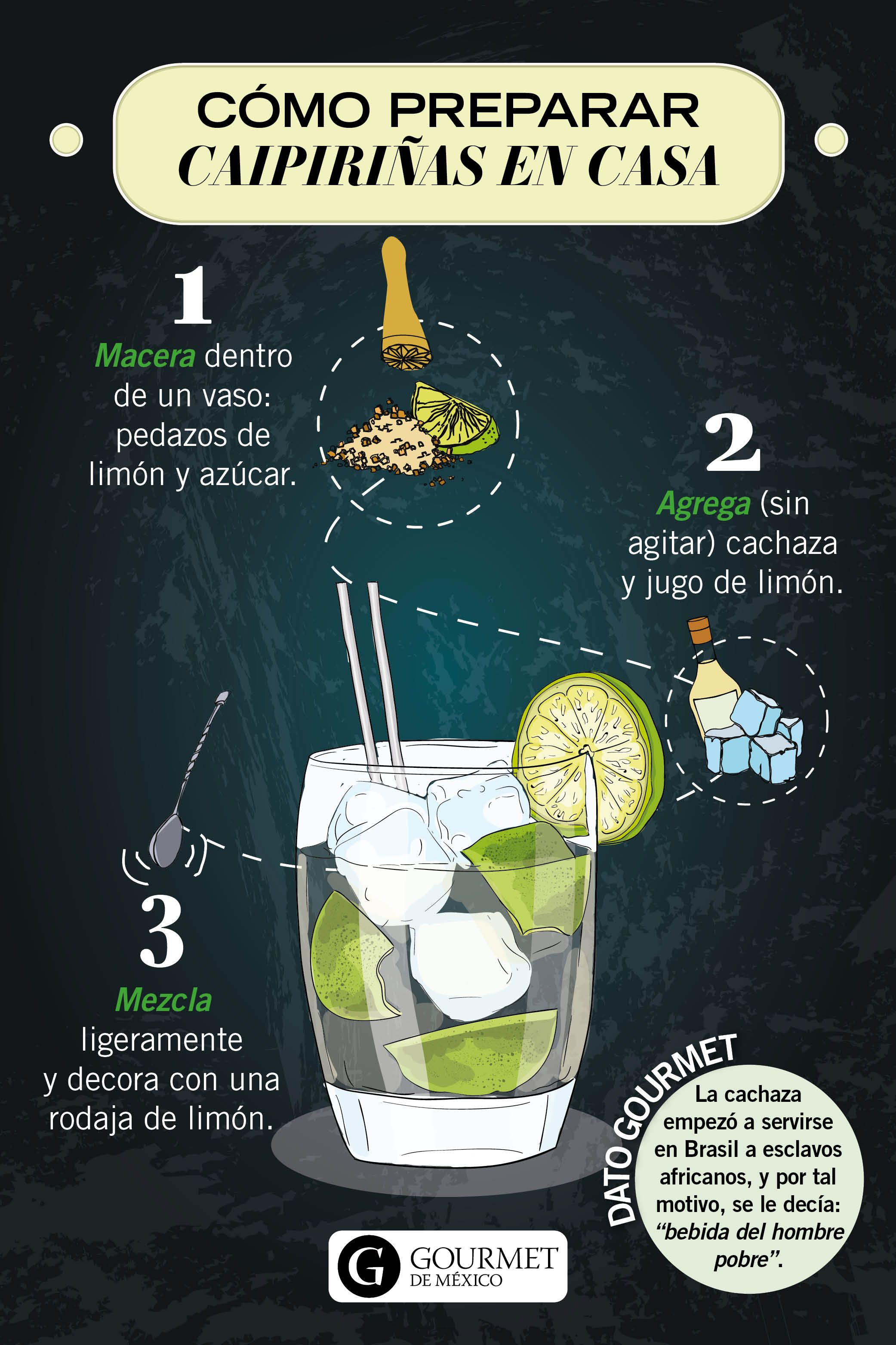 10 exquisitos tragos para combatir el calor de verano