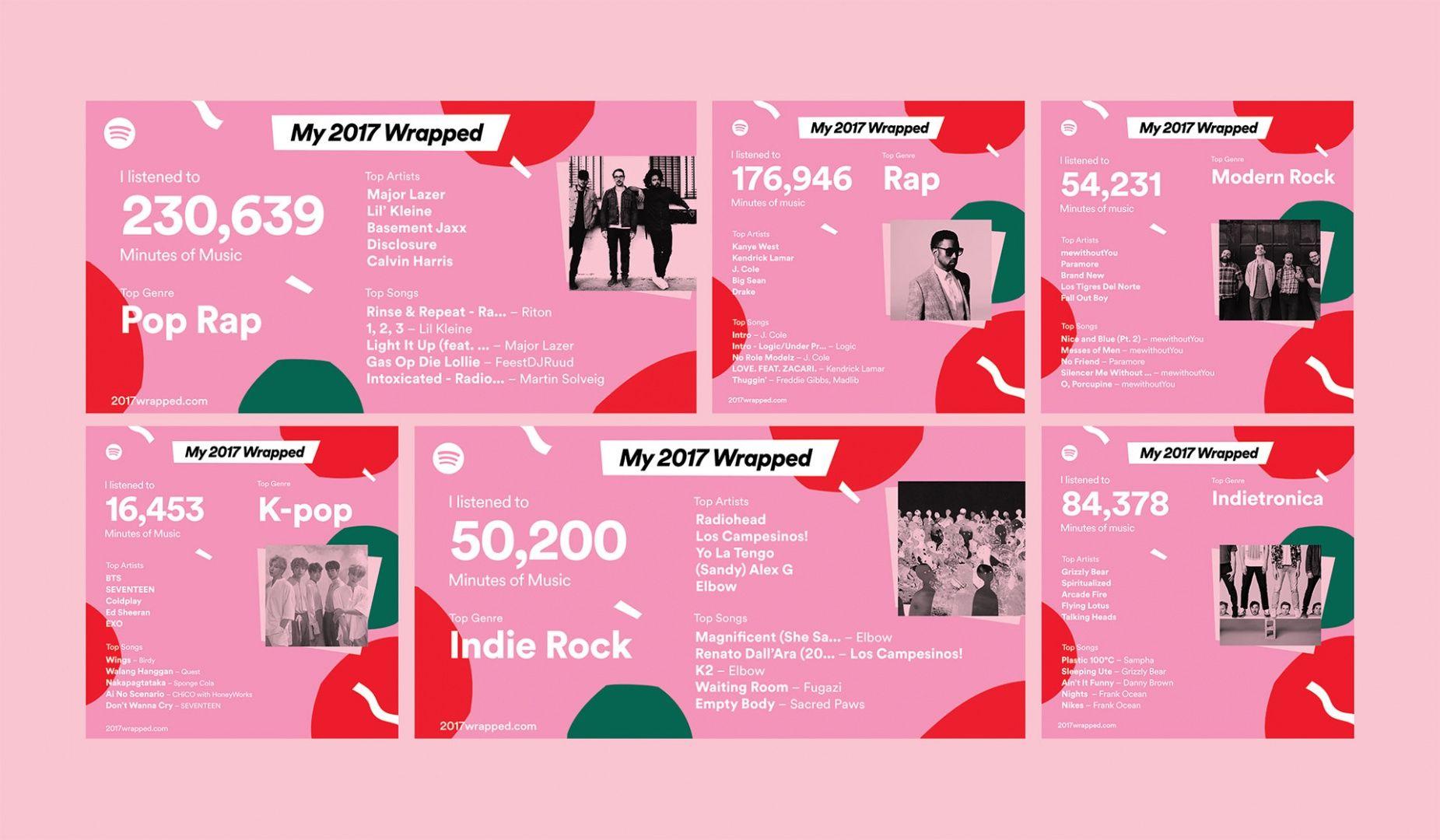 Spotify Your 2017 Wrapped website by Spotify Spotify
