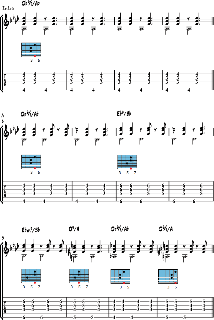 The Girl From Ipanema Chords 1 | guitar sheet music | Pinterest ...