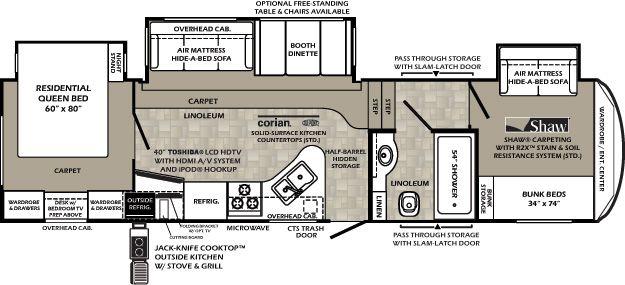 Wildcat Fifth Wheel By Forest River Rv Floor Plans Camper Flooring Floor Plans