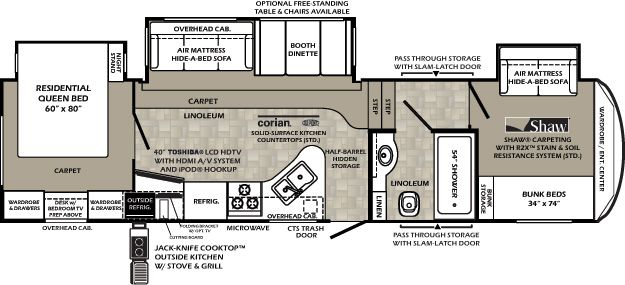 Best 5th Wheel Floor Plans Fifth Wheel Floorplans Camper