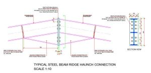 A typical steel IPE300 beam (wide flange profile section