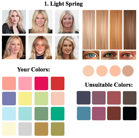 Light Spring Color Type: Intermediate between the color type