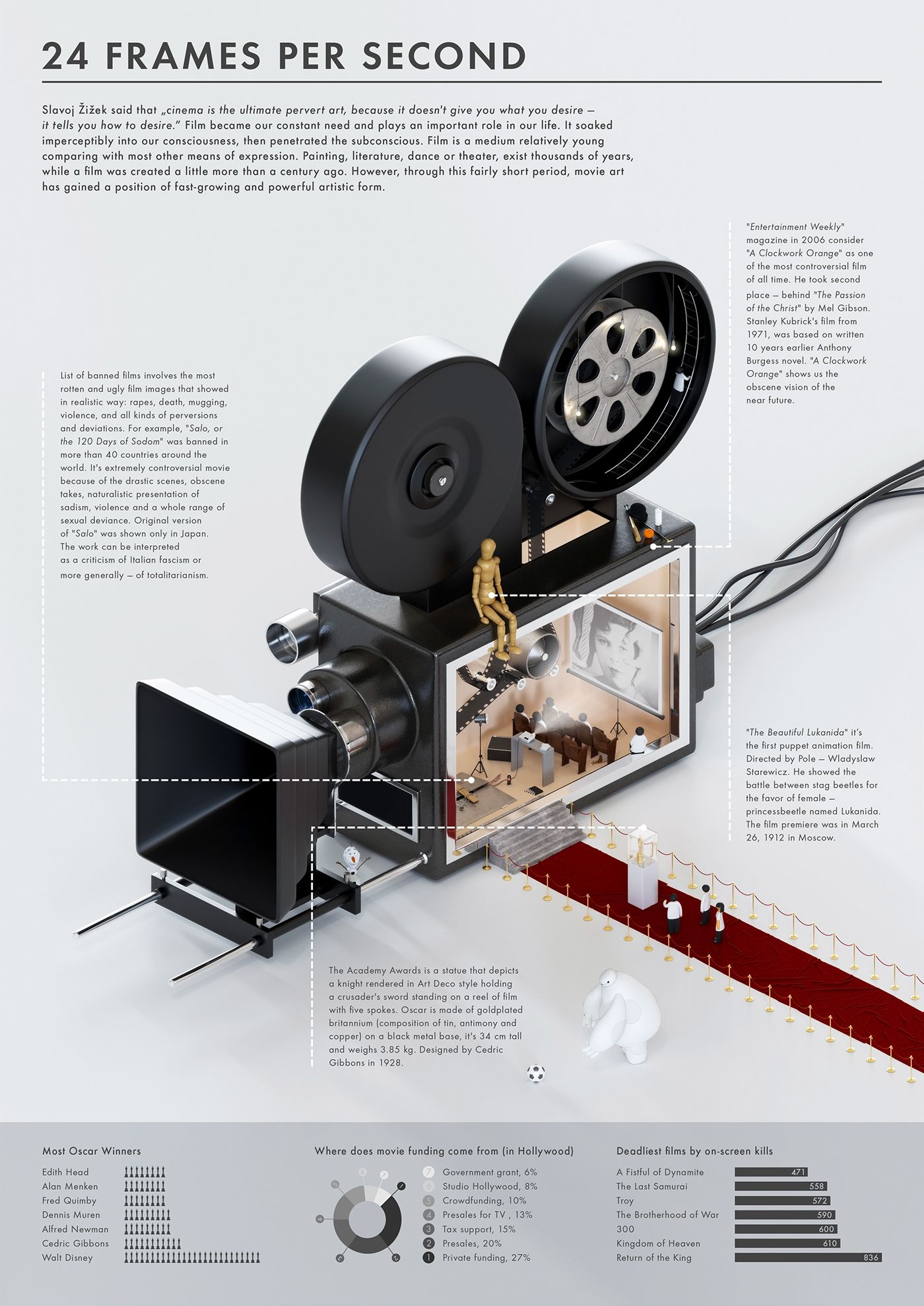 Inside Out Magic Factory By Sebastian Deredas Via Behance How To Create Infographics Visual Design Spirits Label Design