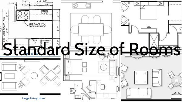 University Classroom Design Standards ~ Residential interior and its standard size of rooms
