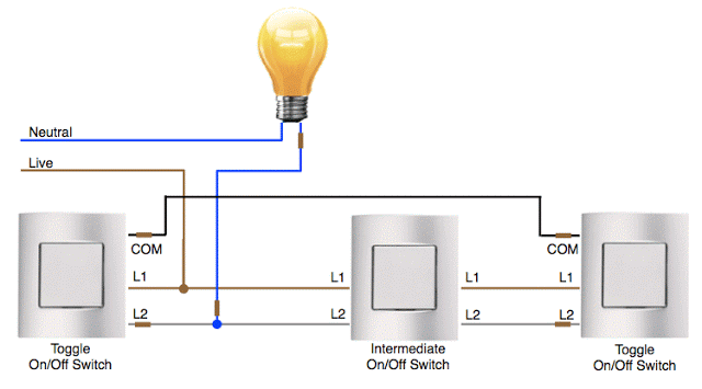 3-Way Lighting System with Intermediate Switch - Electrical Blog ...