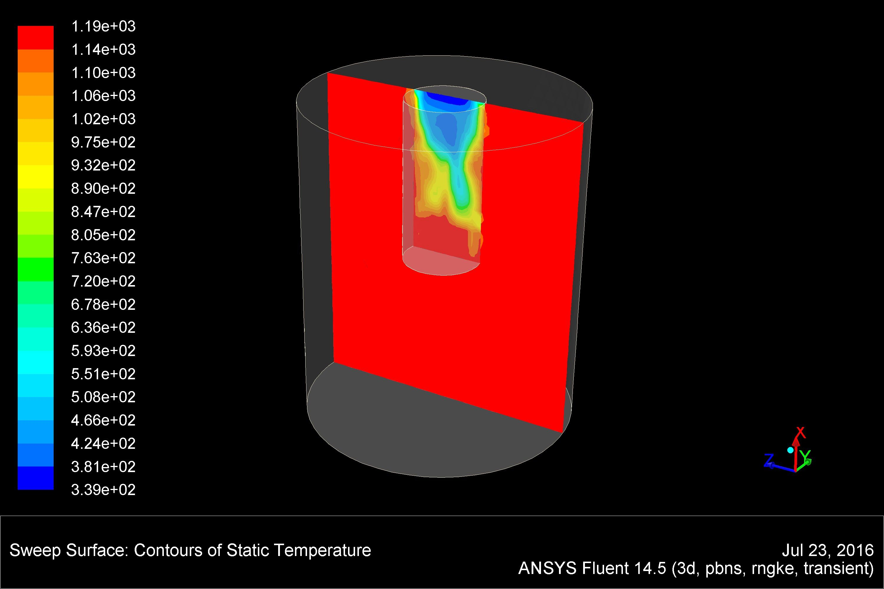 ansys ice tutorial files