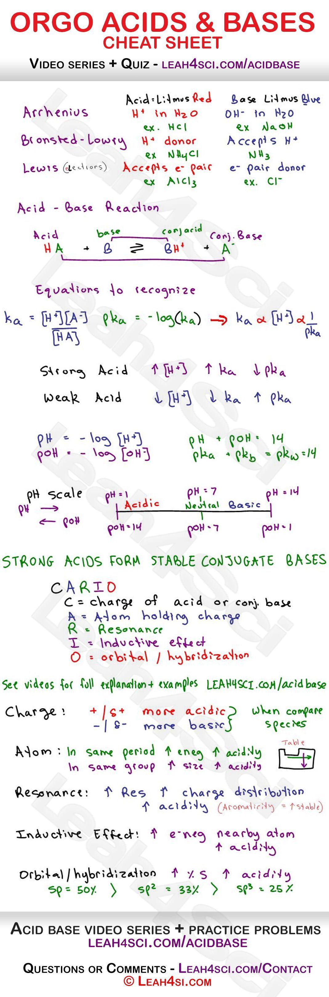 Pin Auf Organic Chemistry
