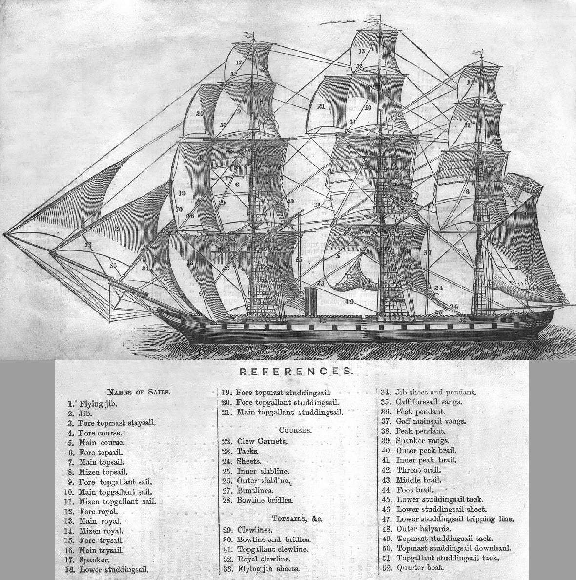 Parts Of A Pirate Ship Diagram