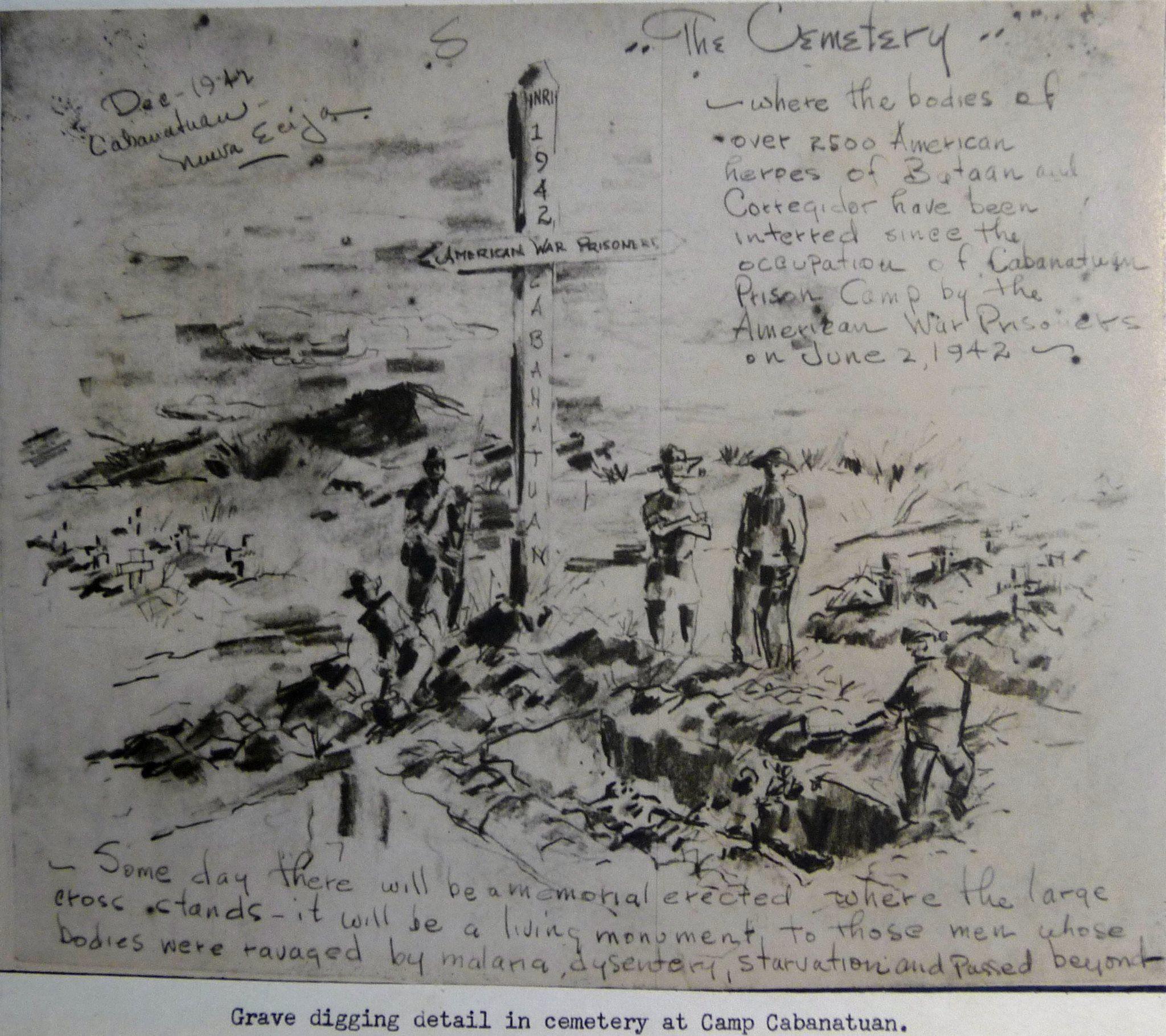 Drawing by a POW at Cabanatuan. Bataan death march