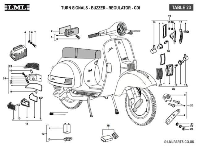23  indicator lights-buzzer-regulator-cdi