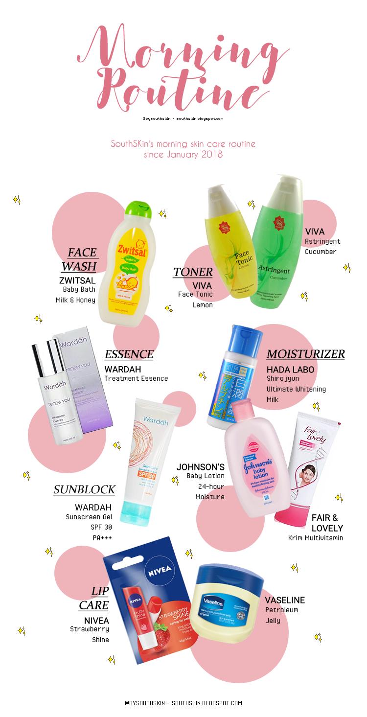 Skincare Routine Untuk Kulit Kering (2018) Kulit