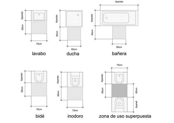 medidas mínimas de espacio entre sanitario para un baño ...