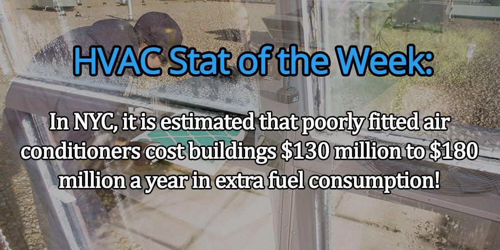 HVAC Professonal Training Program Air conditioner cost