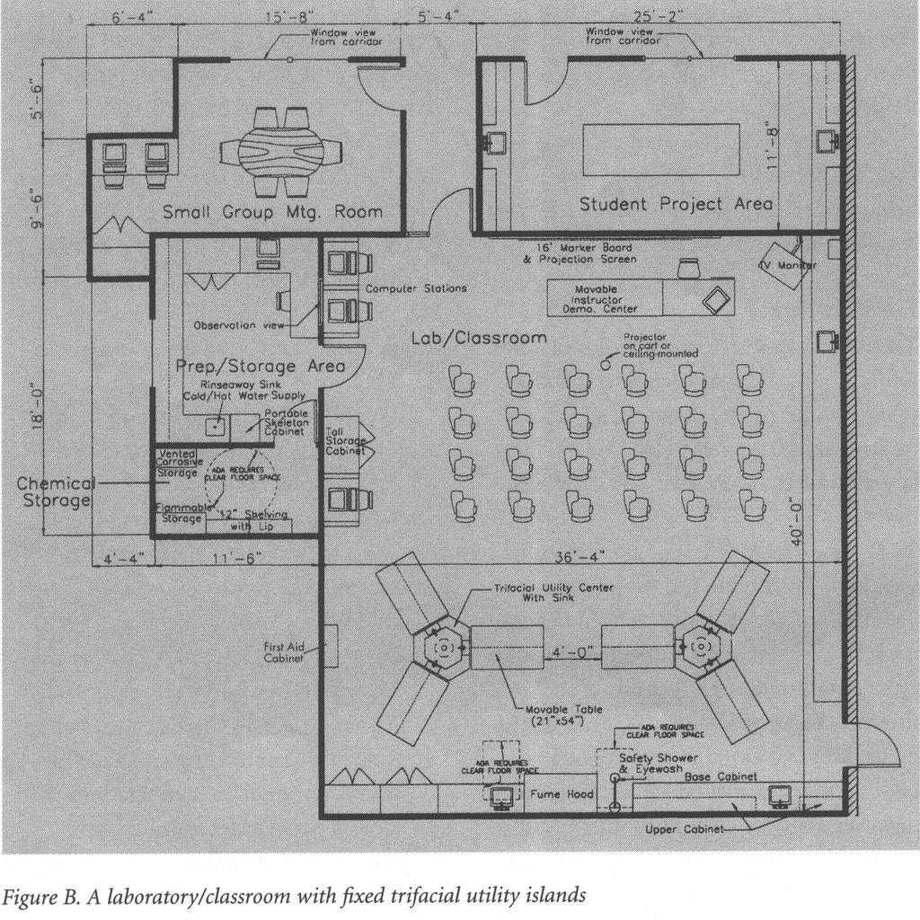 High School Science Spaces Diagram In